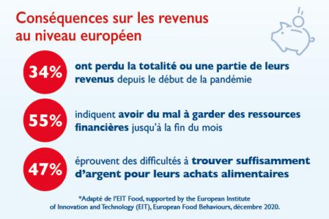 consequences-sur-les-revenus-au-niveau-europeen