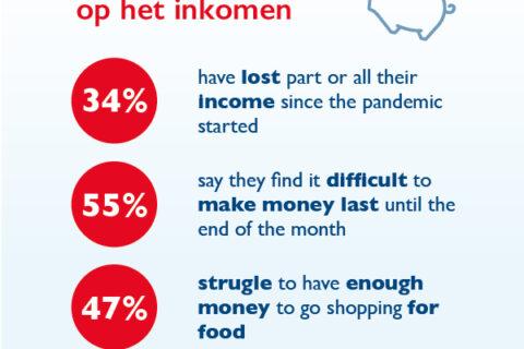 europese-gevolgen-op-het-inkomen