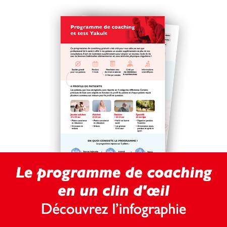 Programme de coaching et test Yakult